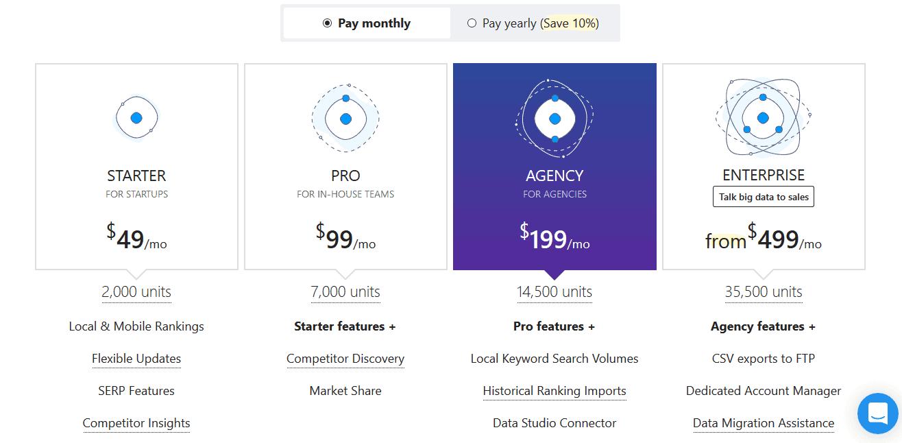 Advanced Web Ranking (AWR) pricing