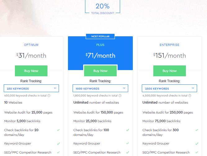 SE Ranking pricing