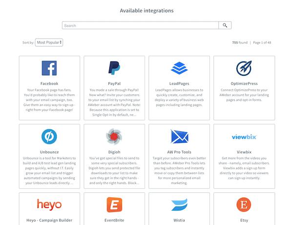 Aweber integrations