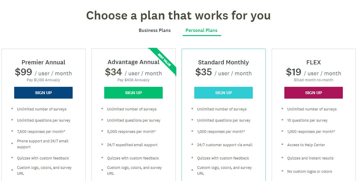 SurveyMonkey pricing