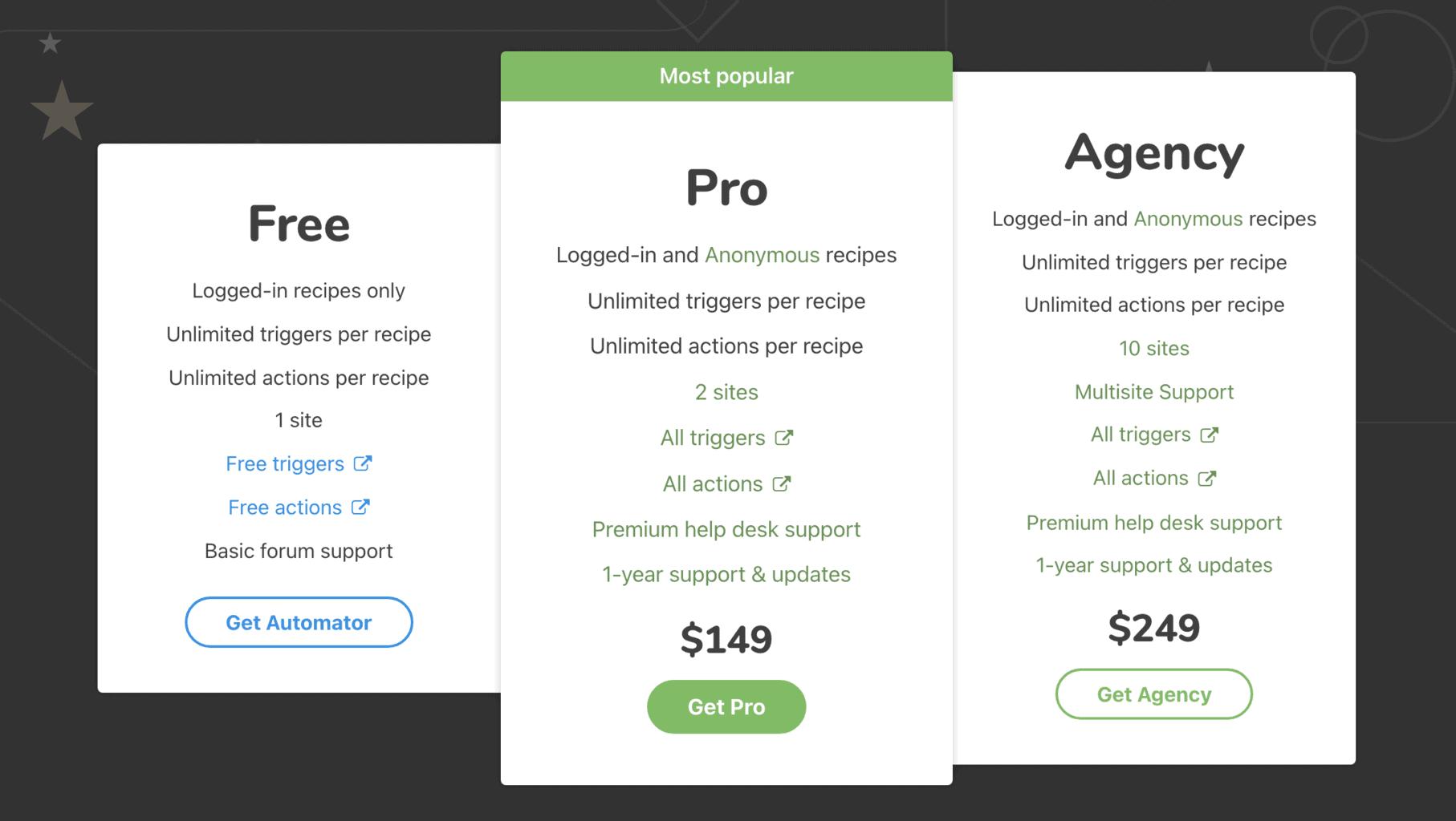 Uncanny Automator pricing
