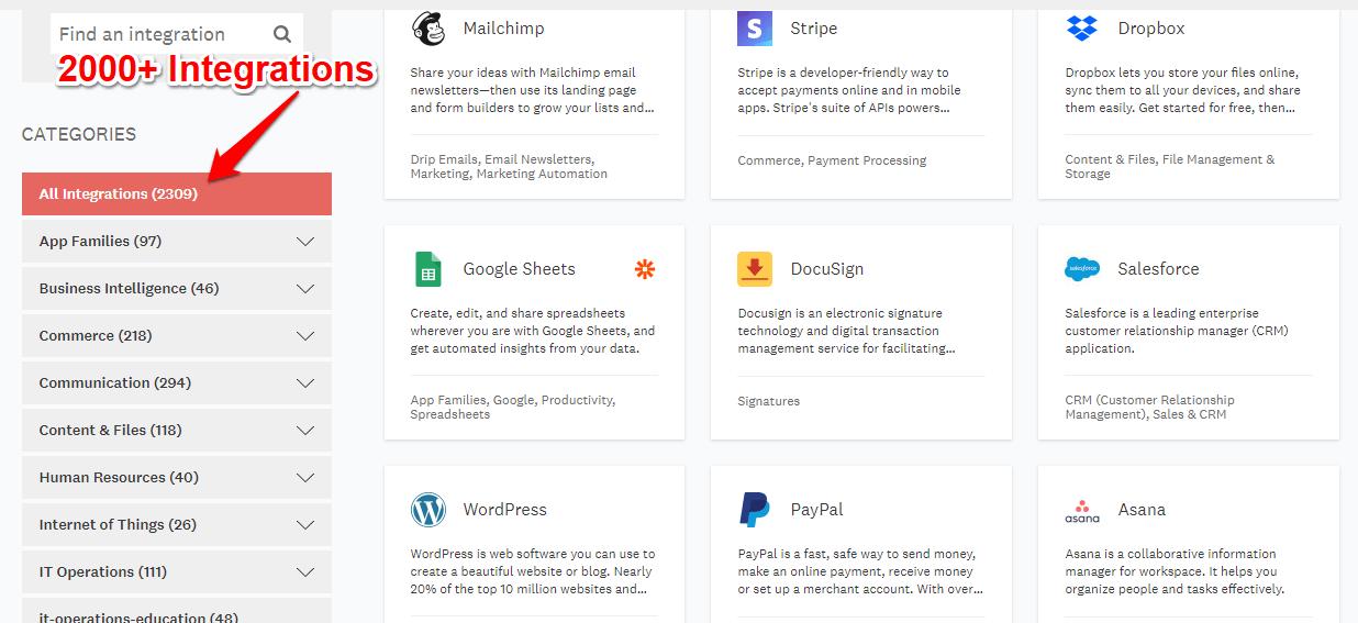 Wufoo integrations