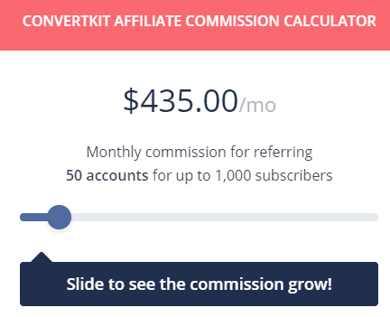 ConvertKit commission