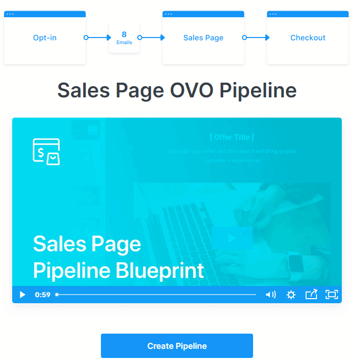 Sales page OVO pipiline