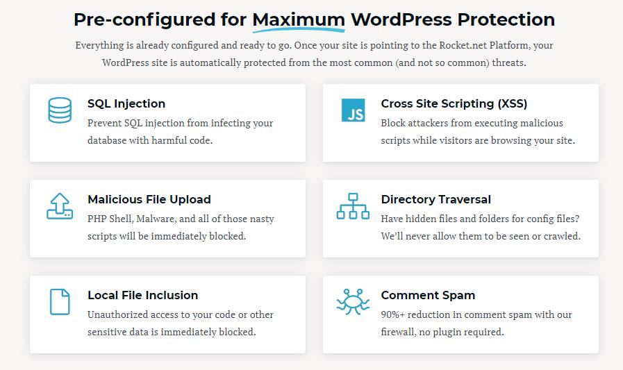 WordPress security suite