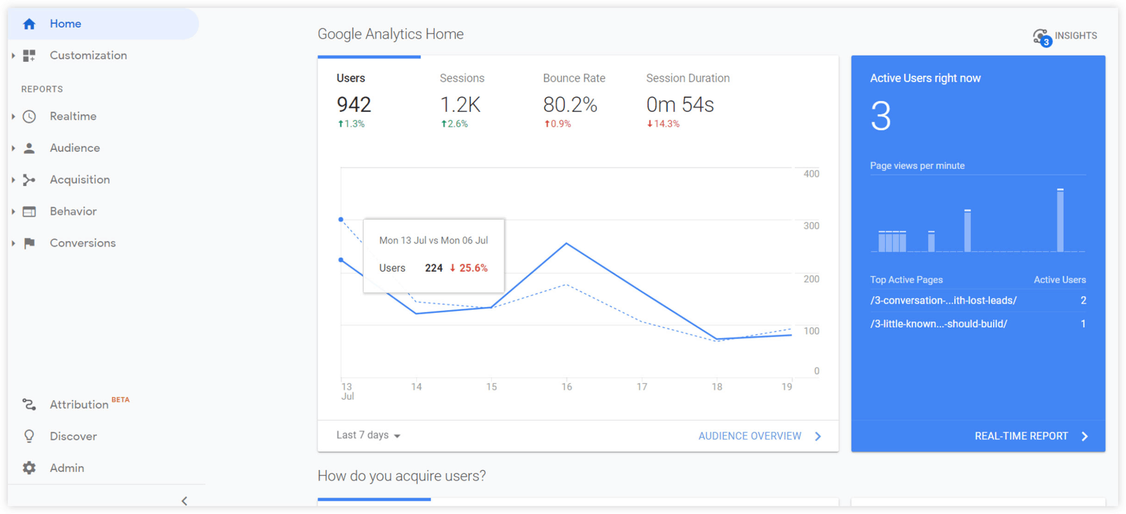 ClickFunnels and Google Analytics reporting