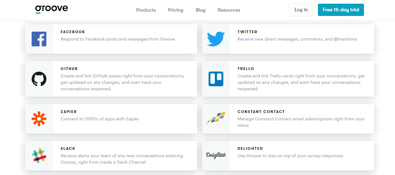 GrooveFunnels integrations