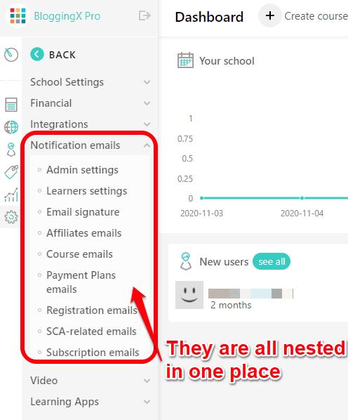 Email marketing - LearnWorlds
