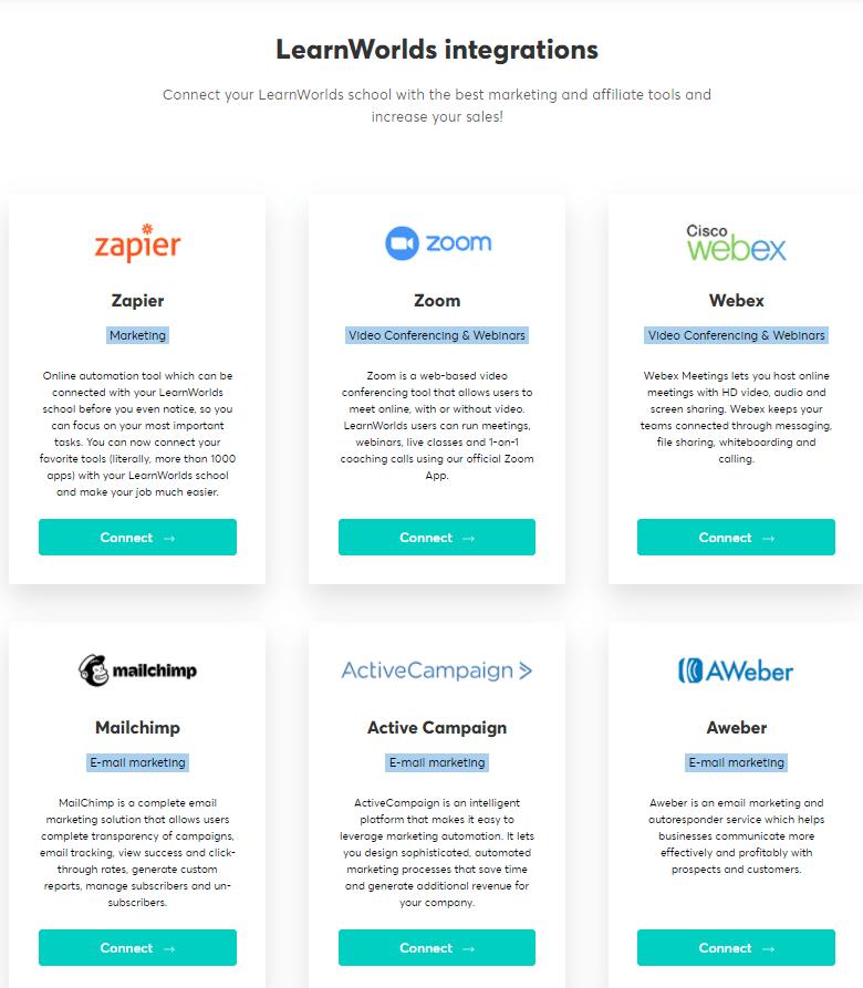 LearnWorlds integrations